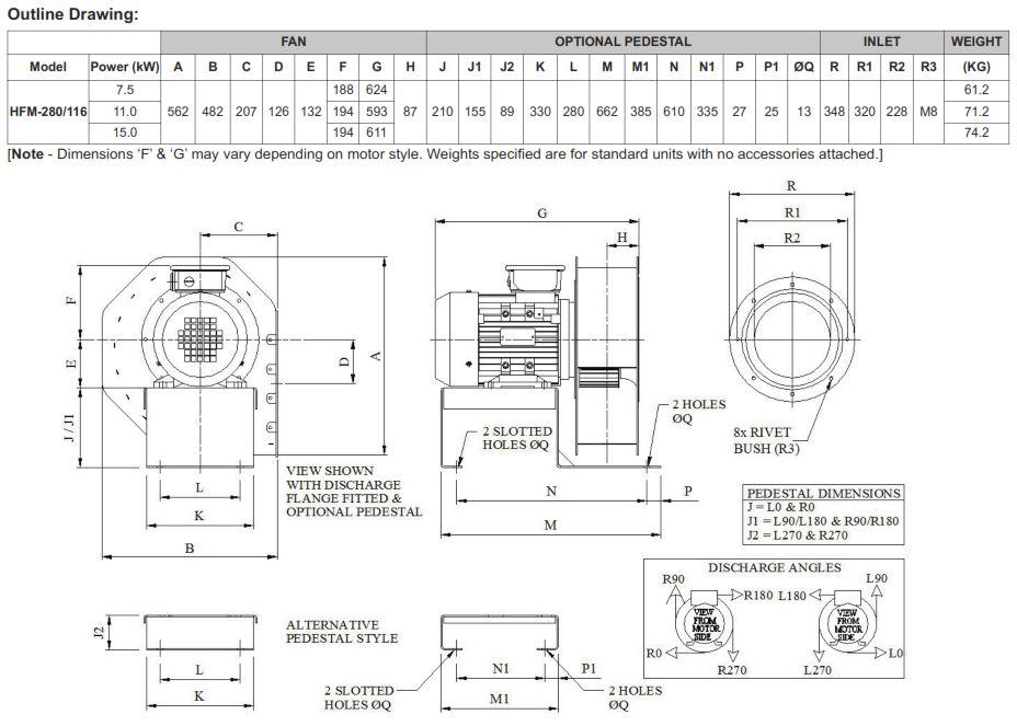 Hfn 280 104 60 Hz Aci Inc